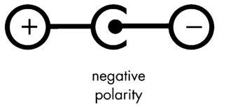 Center Tip Negative